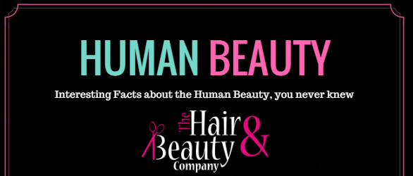 Human beauty blog