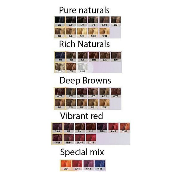 Wella Color Touch Chart Vibrant Reds Zeenla