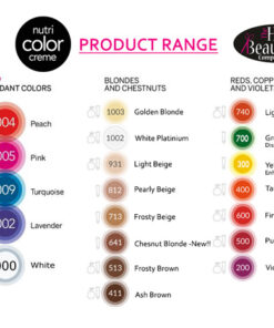 Revlon Nutri Color Creme 713 Havana 270ml Thbc